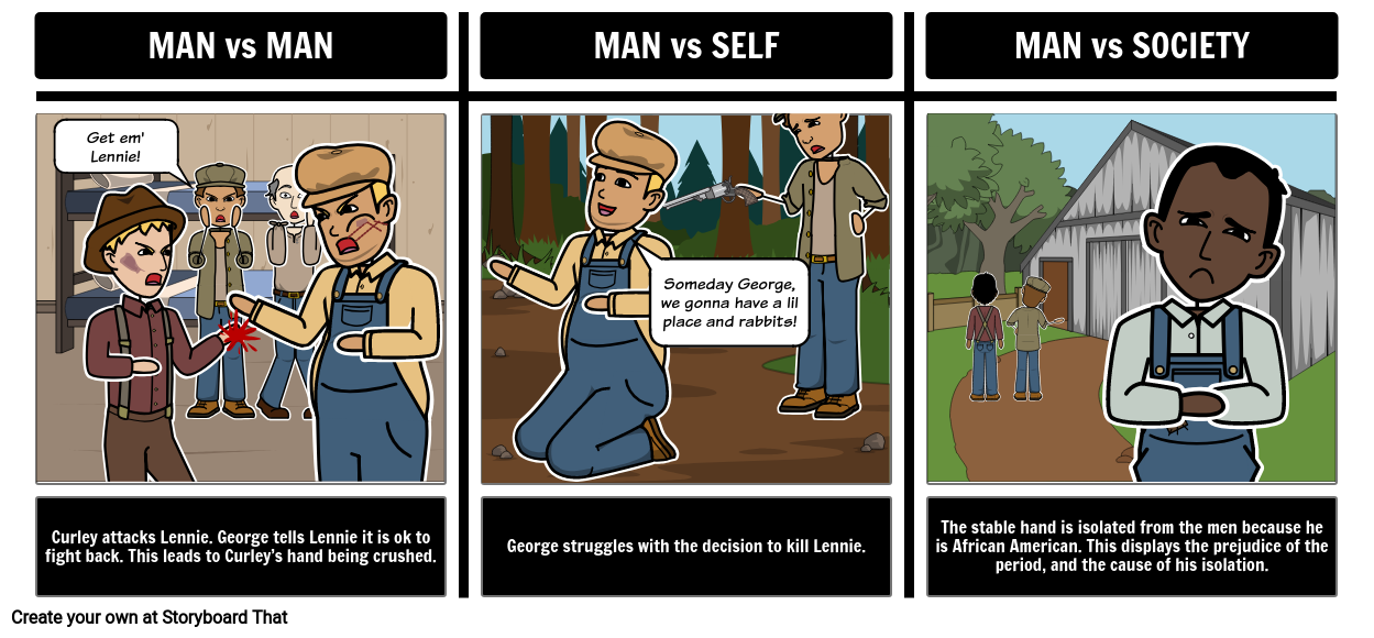 of mice and men literary conflict storyboard by rebeccaray of mice and men literary conflict