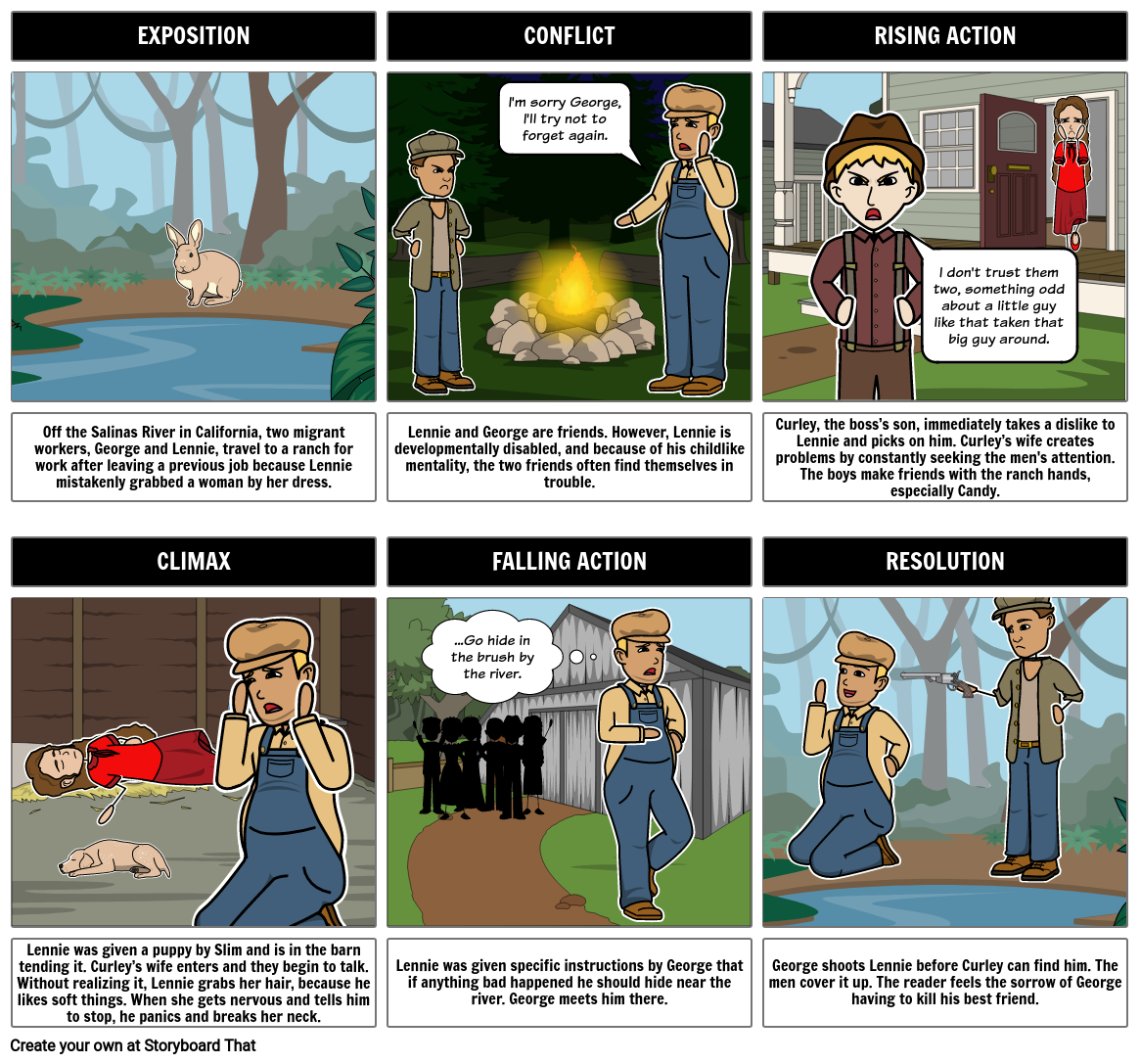 of mice and men plot diagram storyboard by rebeccaray