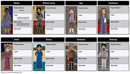 Othello Characters