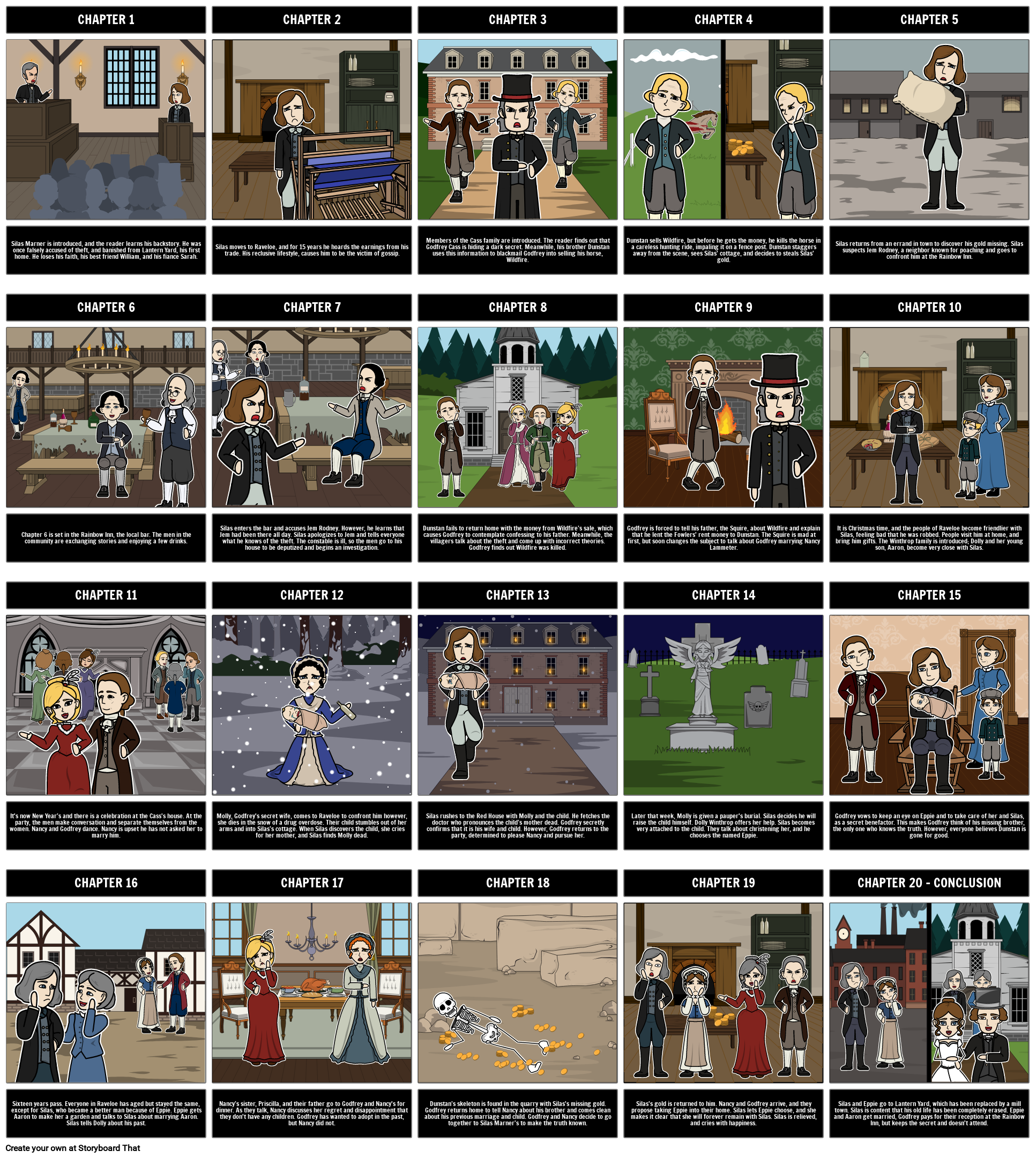 Summarizing Activity Chapter Summary Comics