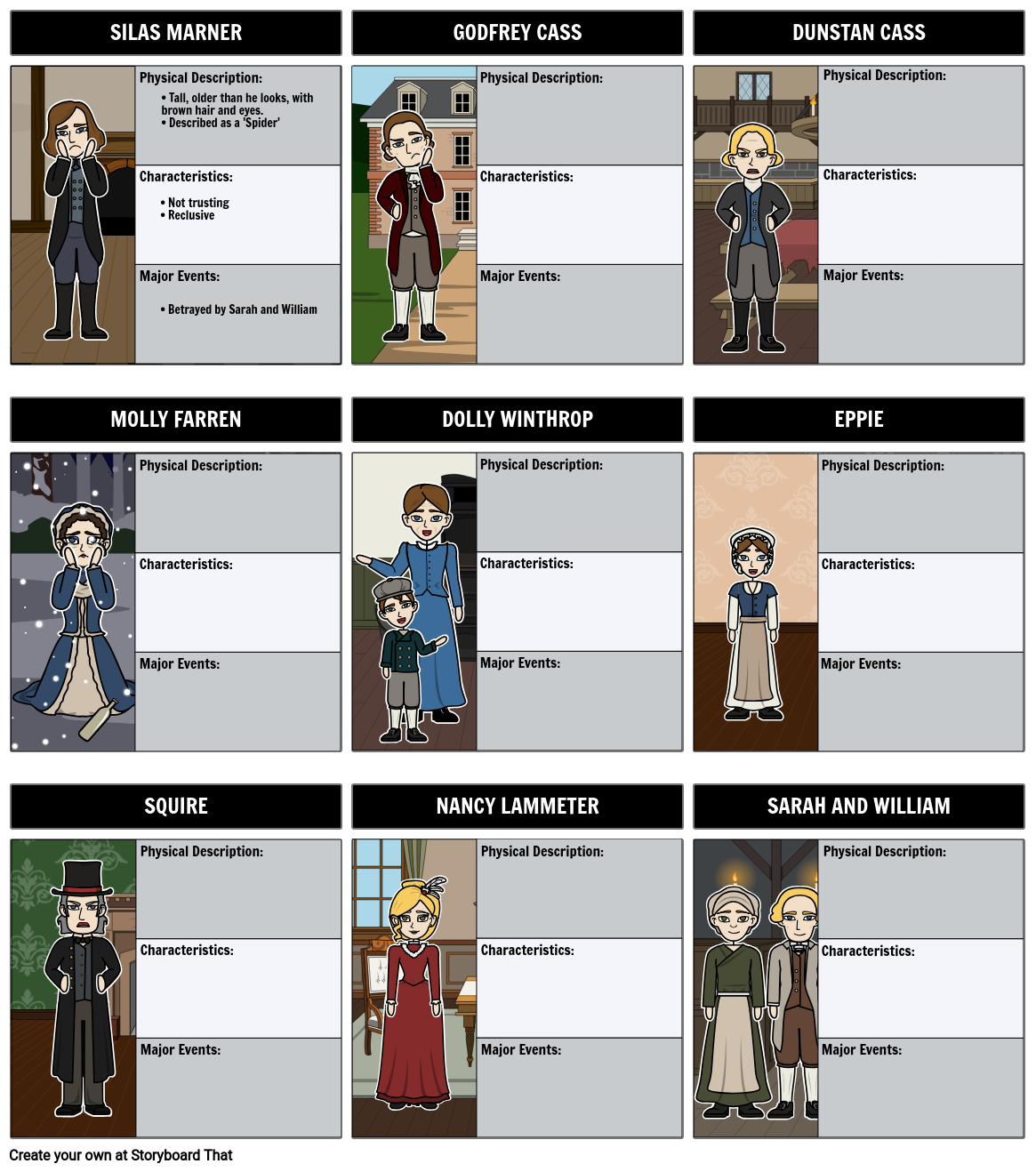 silas marner summary themes plot characters george eliot silas marner characters