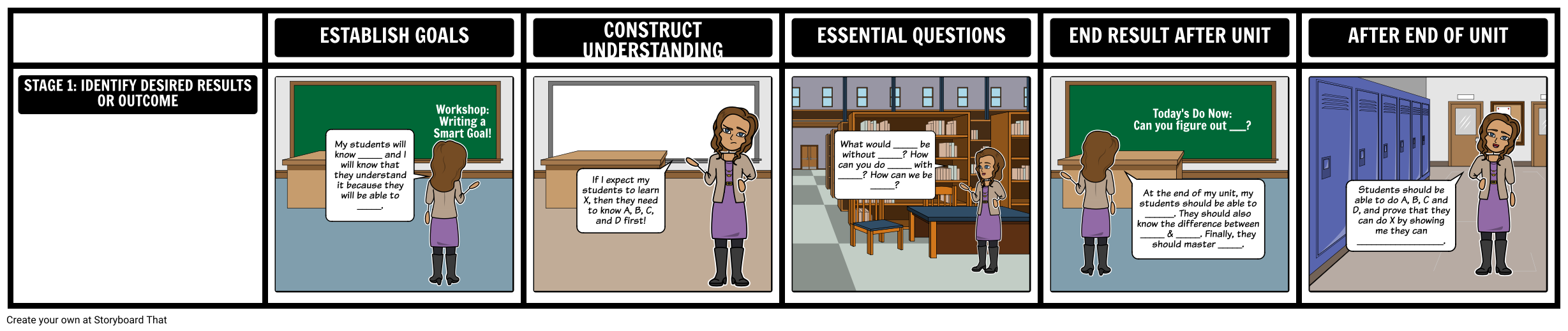 What is ubd understanding by design in the classroom - Understanding by design unit plan template ...