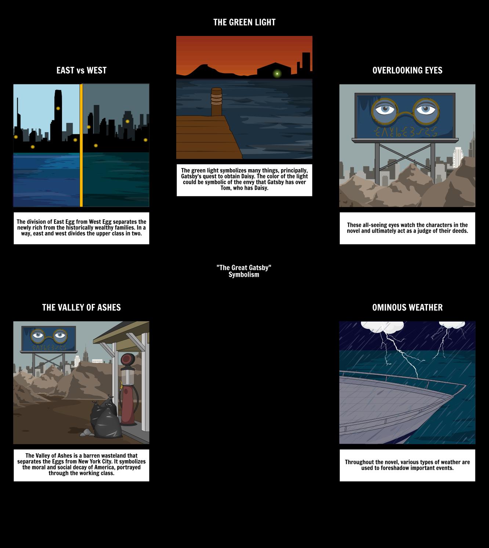 The Great Gatsby Symbolism Storyboard Par Rebeccaray