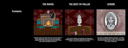 The Raven Symbolism