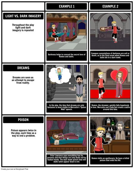 Romeo and Juliet Symbols, Imagery, & Motifs