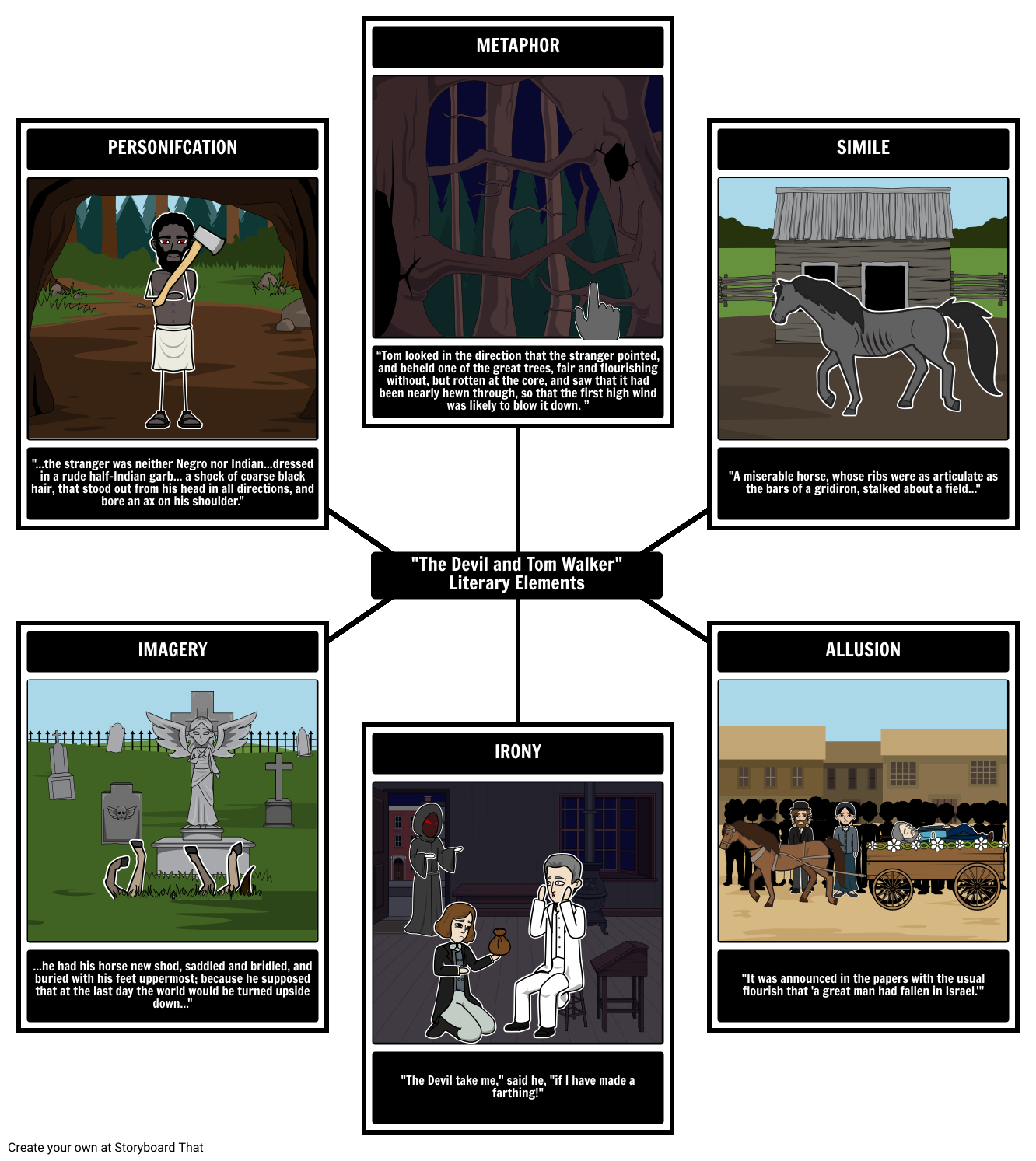 the devil and tom walker literary elements storyboard
