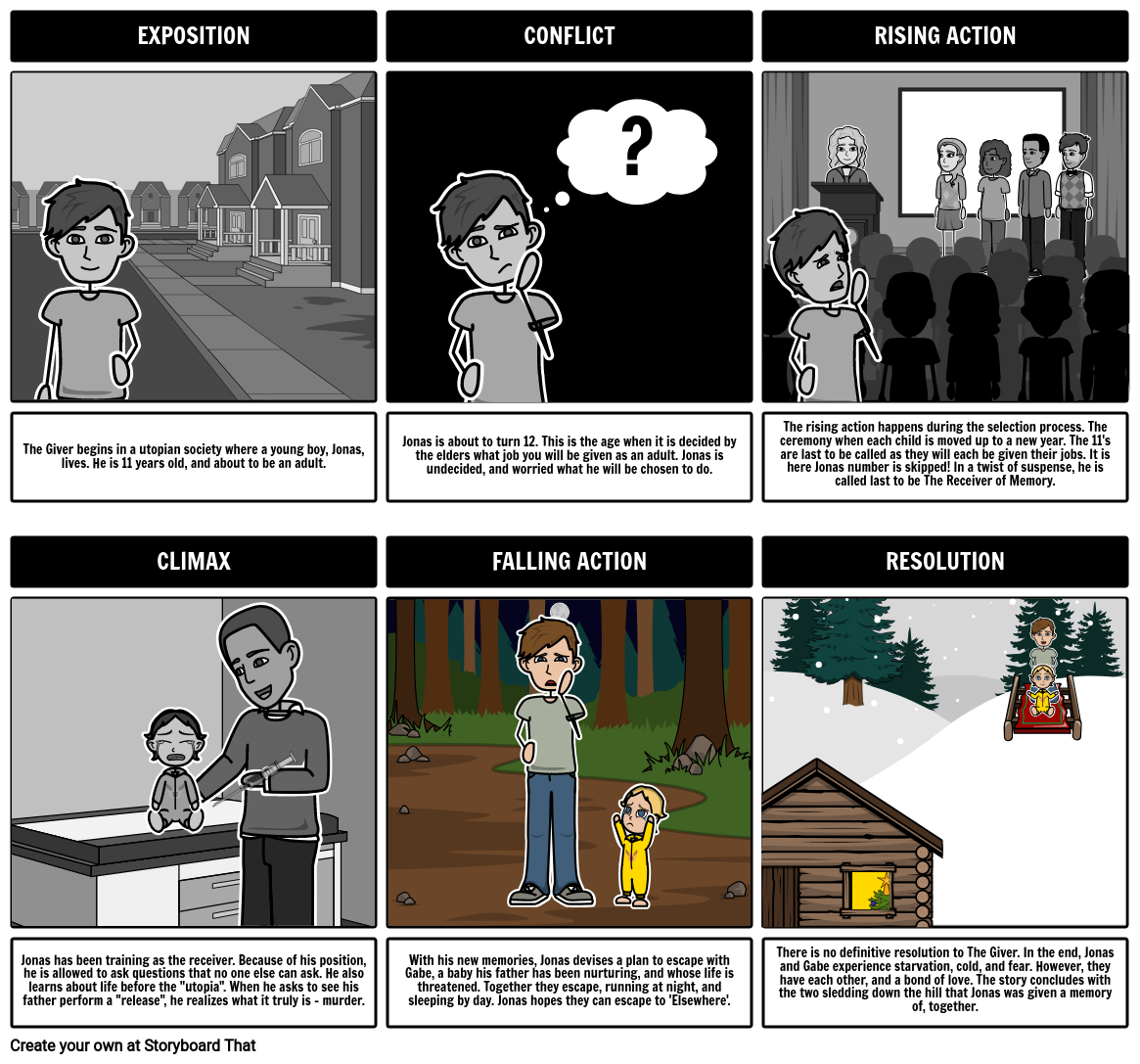 The Giver Plot Diagram Storyboard