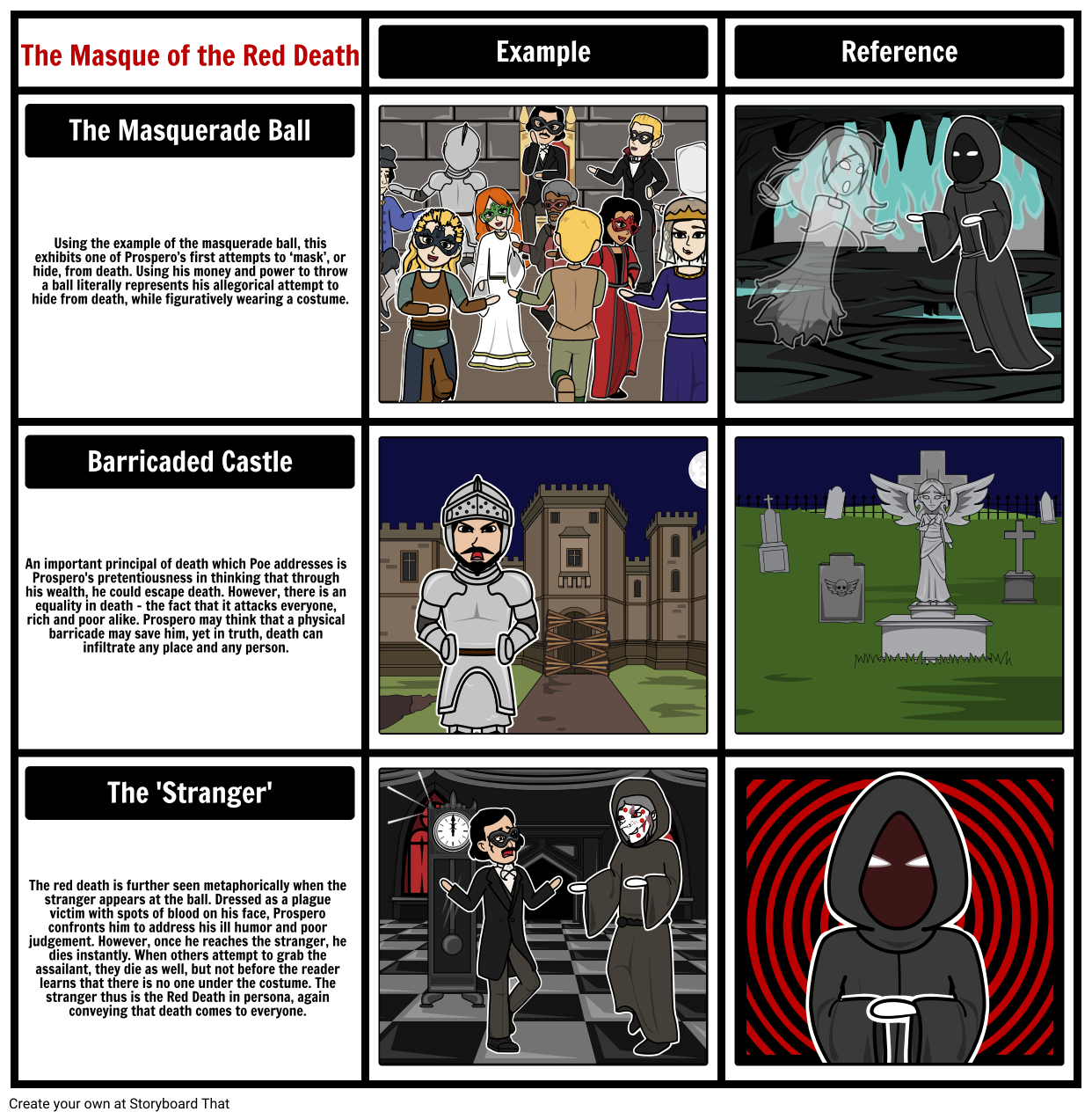 The Masque Of The Red Death Summary Analysis Activities Edgar