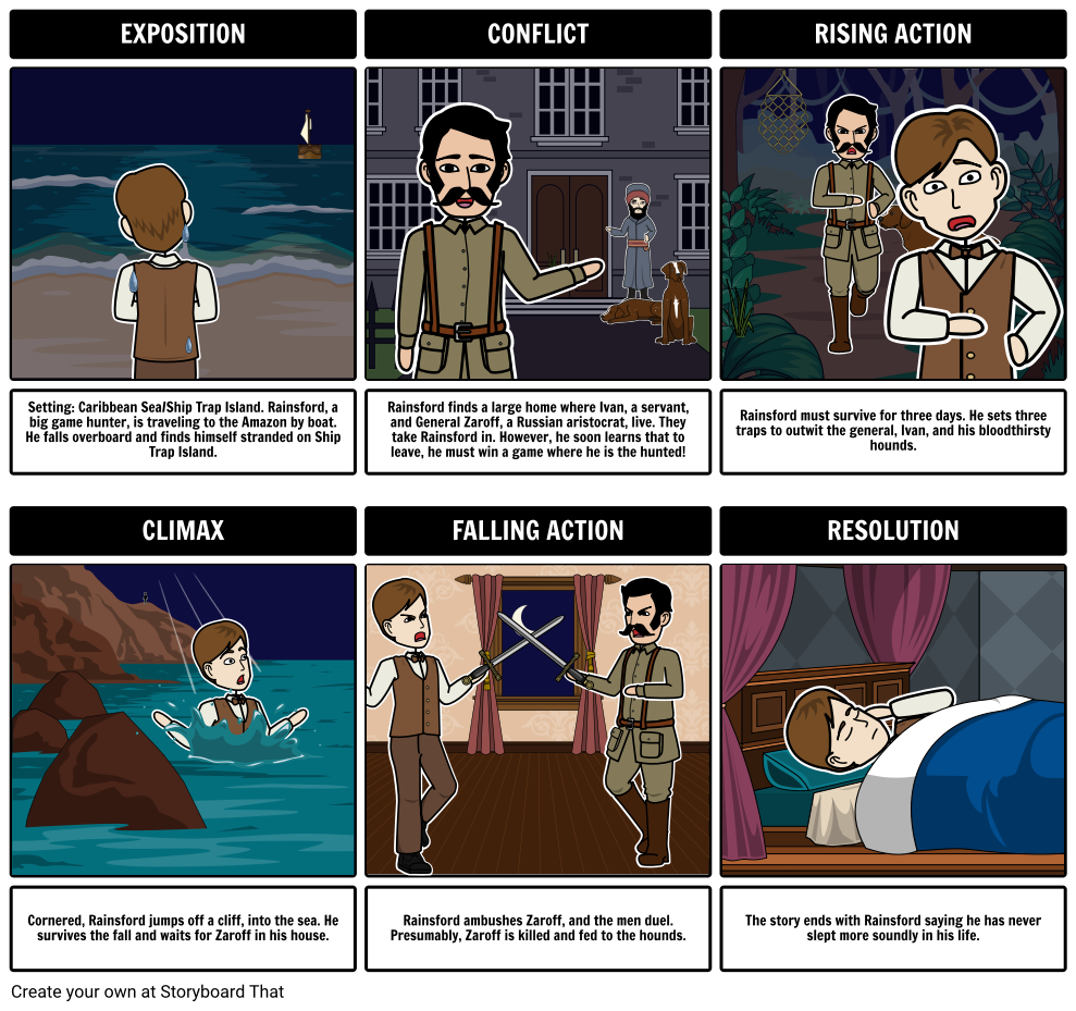 the most dangerous game summary storyboard by rebeccaray the most dangerous game summary