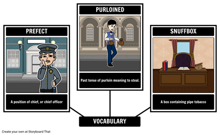 The Purloined Letter - Vocabulary