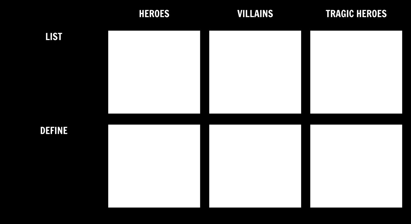Tragic Hero Activator Worksheet