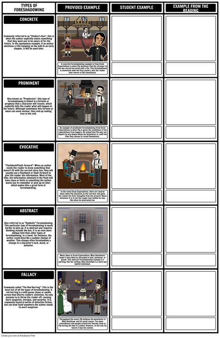 Types of Foreshadowing Template with Examples