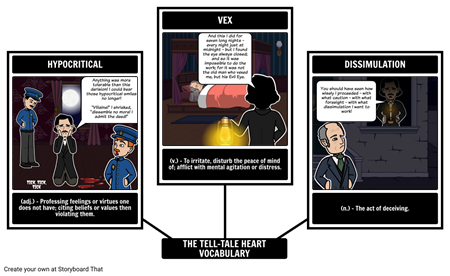 The Tell-Tale Heart Vocabulary