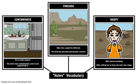 Holes - Vocabulary