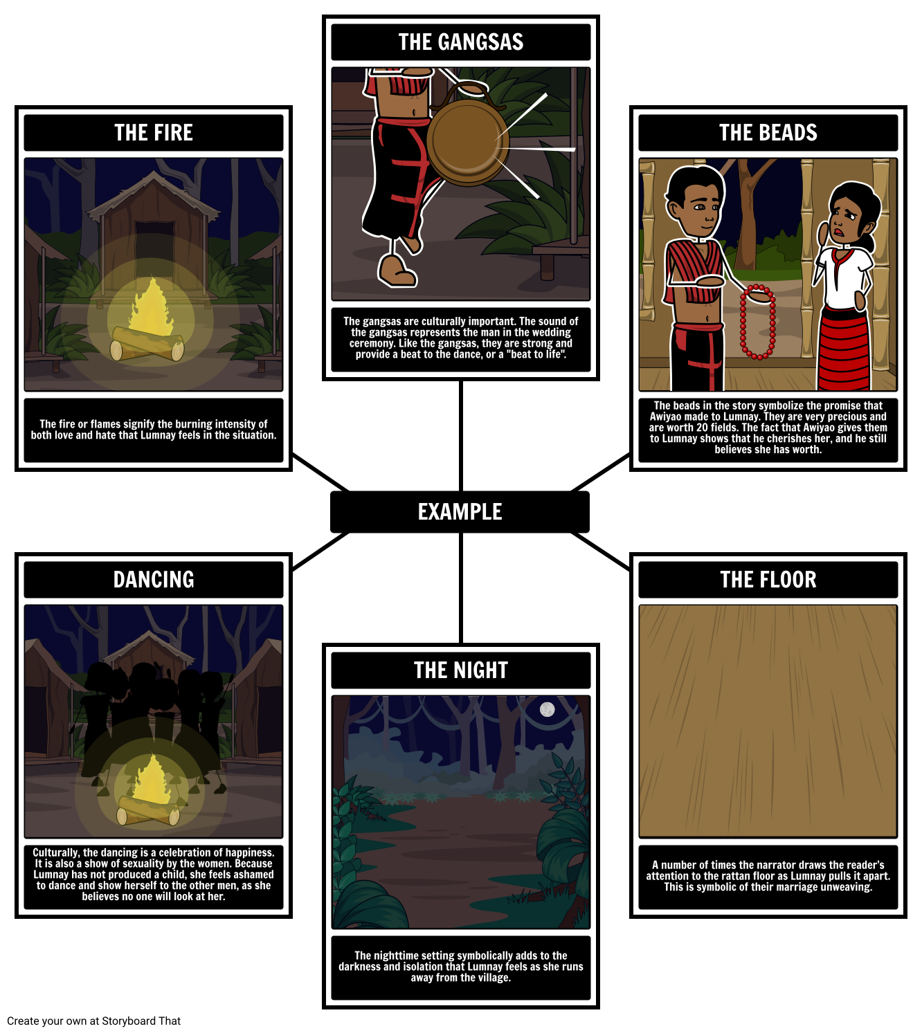 Examples of symbolism in the story