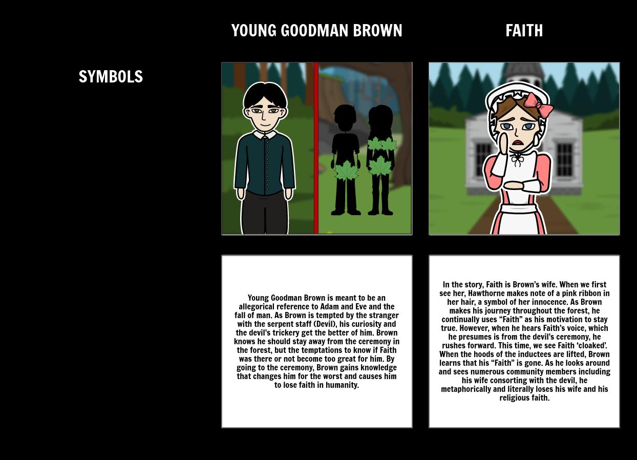 Goodman brown thesis