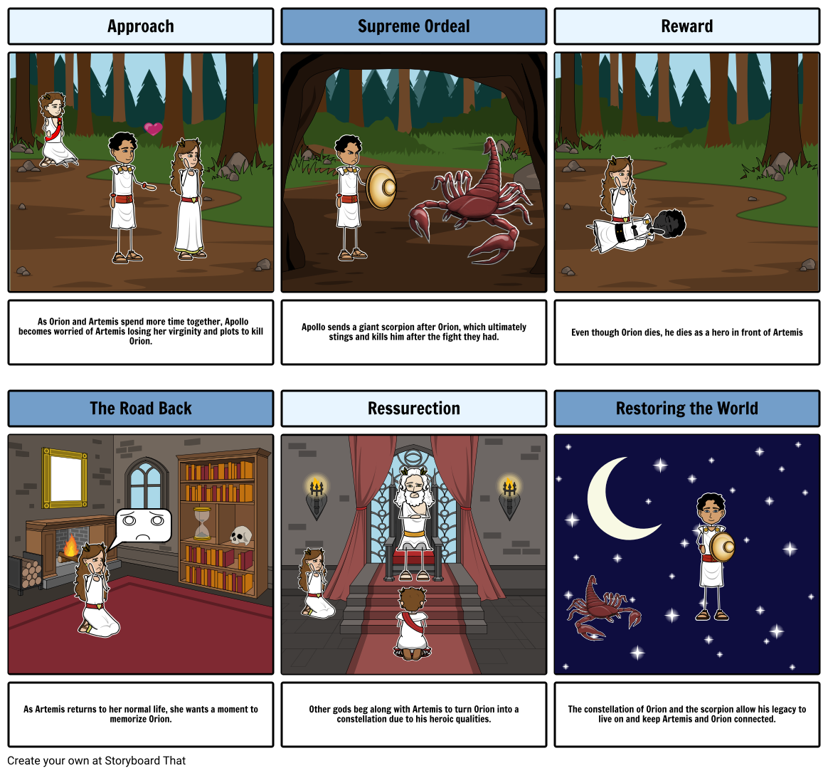 Mythical storyboard about Artemis