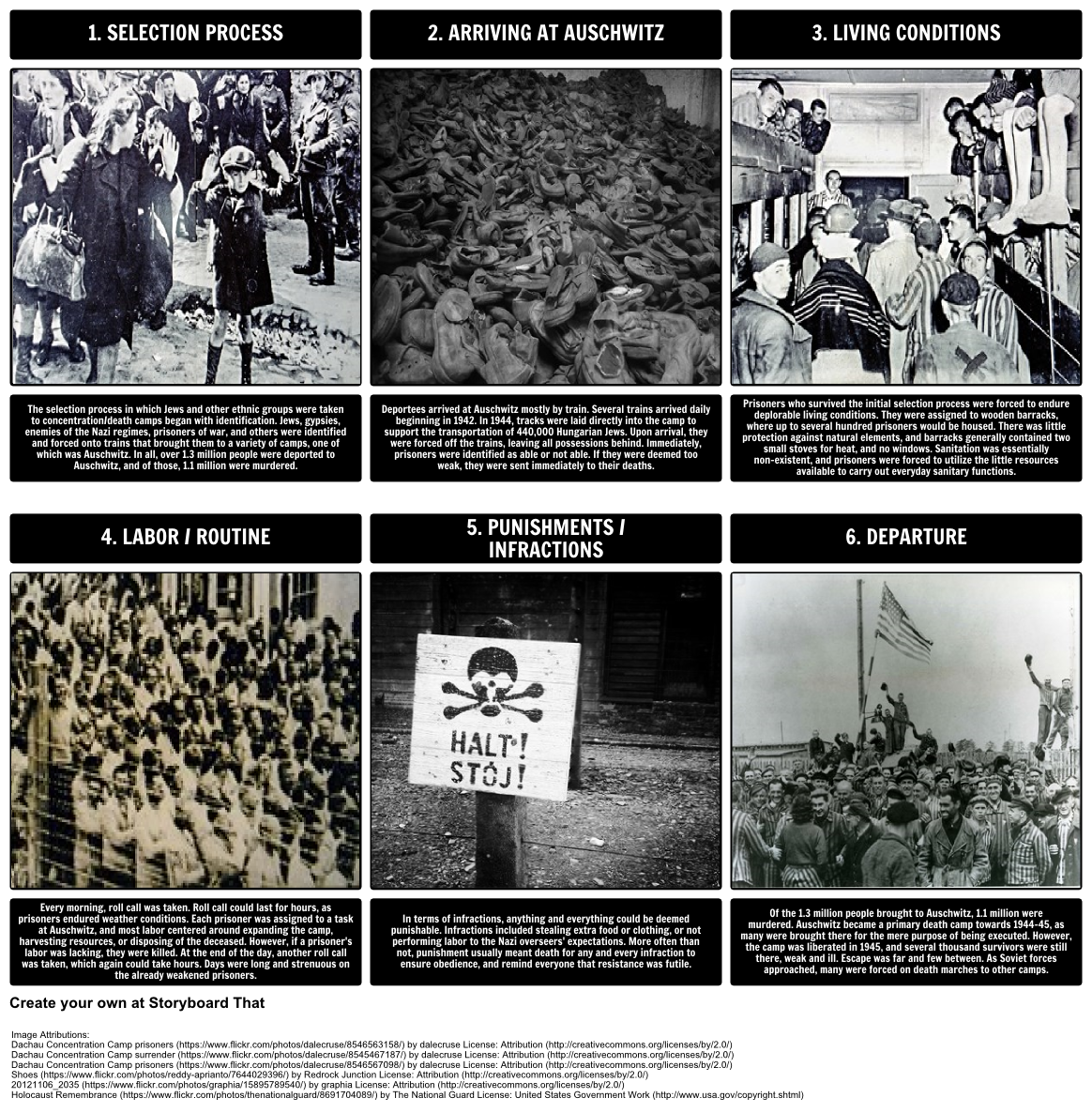 The History of the Holocaust - Life in Auschwitz