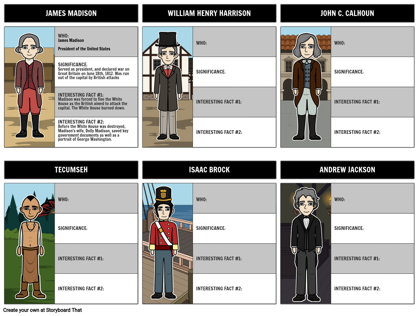 The war of 1812 timeline the war of 1812 summary war of 1812 major figures in the war of 1812 publicscrutiny Choice Image