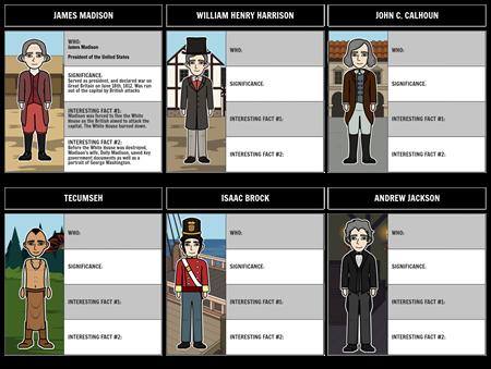 War of 1812 - Major Figures in the War of 1812