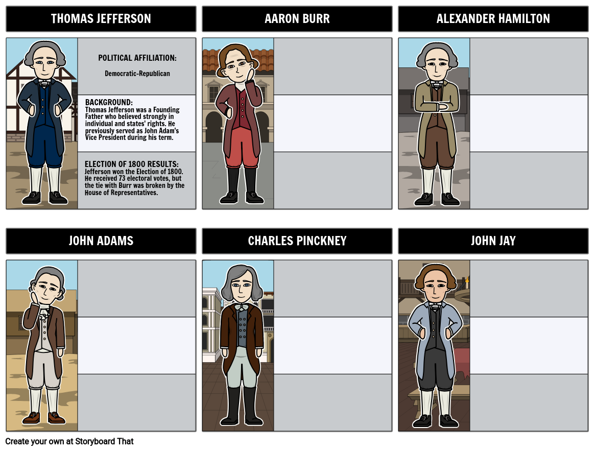 the election of 1800 candidates storyboard by richard cleggett