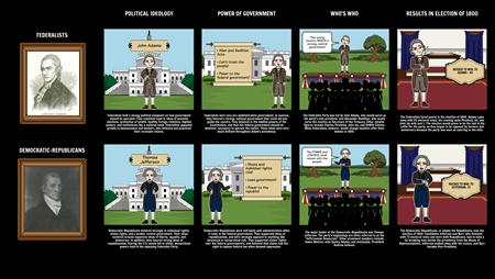The Election of 1800 - Federalists vs Democratic Republicans