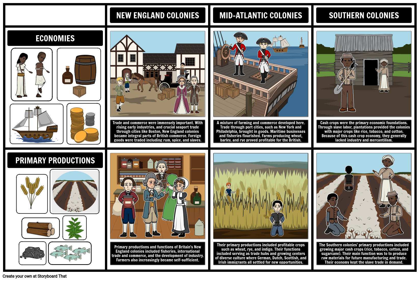 Causes of the american revolution timeline activities development of the american 13 colonies publicscrutiny Images