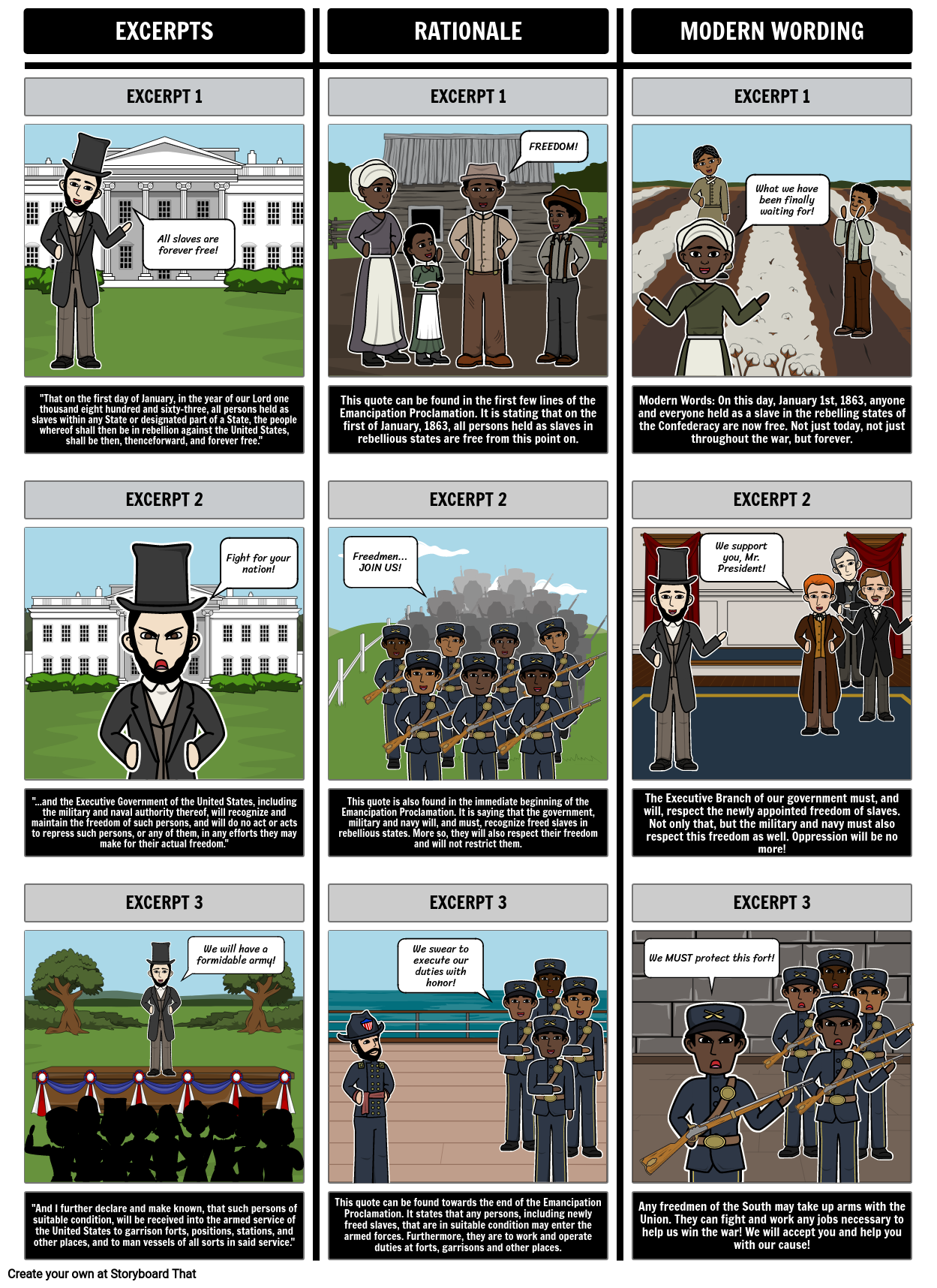 an analysis of lincoln and emancipation If you've been assigned a paper dealing with the emancipation proclamation critical analysis president lincoln used the emancipation proclamation to.