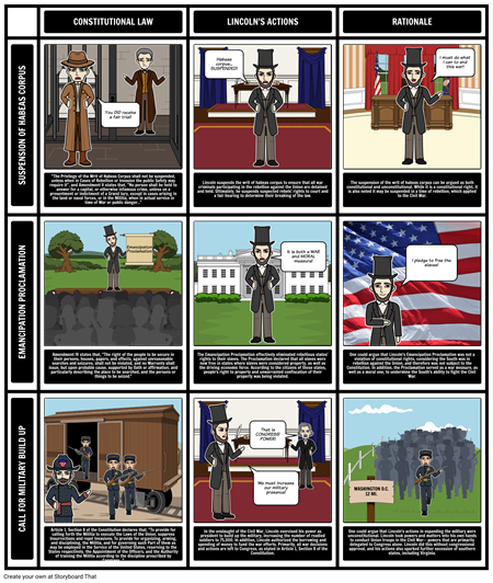 Lincoln's Expansion of Powers and its Constitutionality