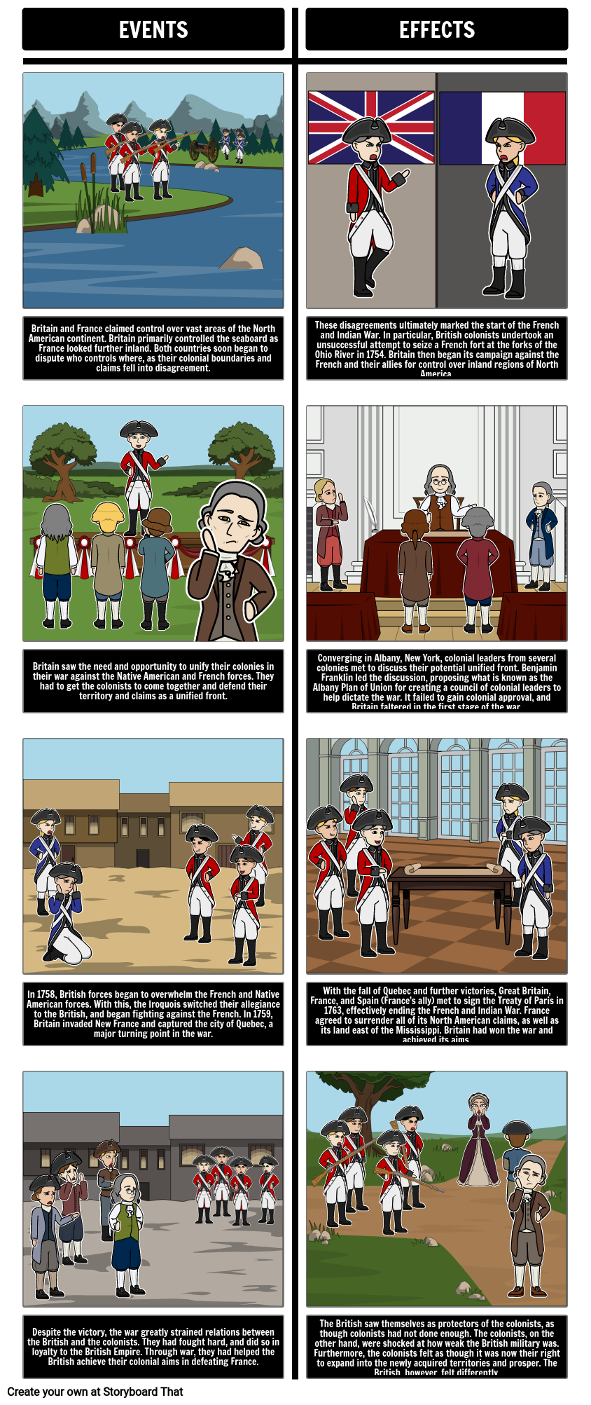 Causes of the american revolution timeline activities the french and indian war 1754 63 publicscrutiny Images
