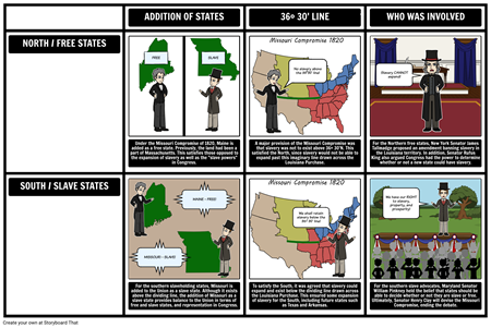 The Missouri Compromise of 1820 - Who Got What