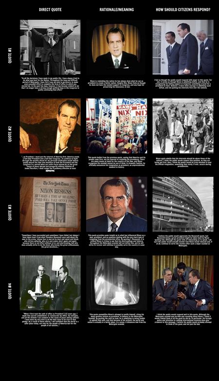 Nixon Resignation Speech of 1974