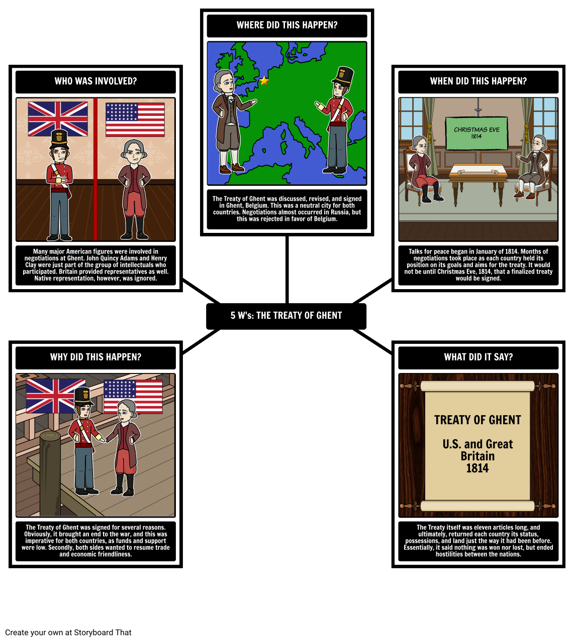 The war of 1812 timeline the war of 1812 summary the war of 1812 5 ws of the treaty of ghent publicscrutiny Choice Image