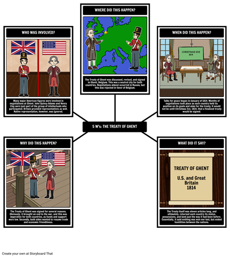 The War of 1812 - 5 Ws of the Treaty of Ghent