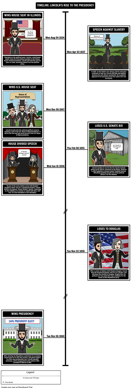 Abraham Lincoln Timeline - Rise to the Presidency