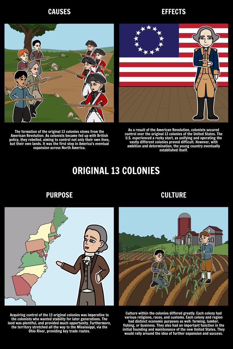 US Territorial Expansion - The Original 13 Colonies
