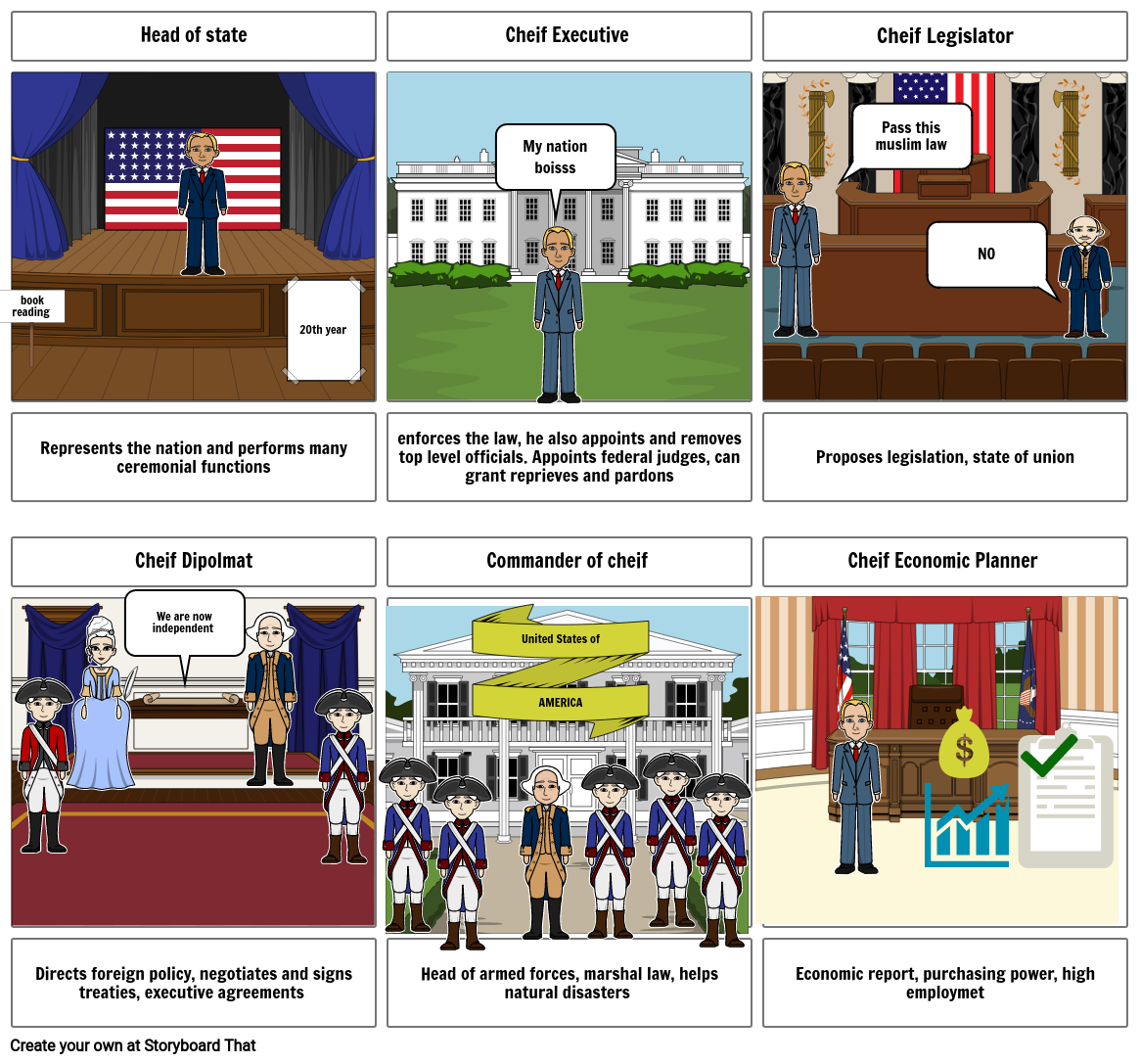 Roles of govornment