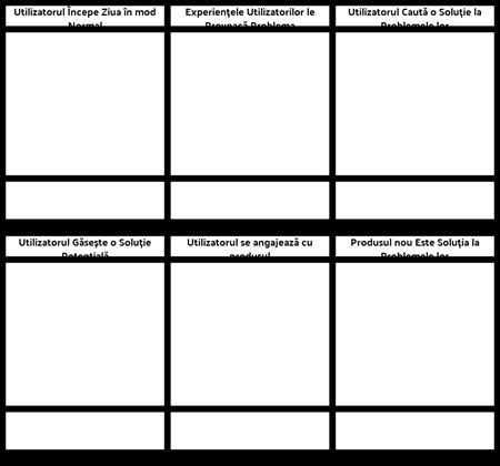 Șablon Pentru Hărțile Standard Pentru Clienți Standard