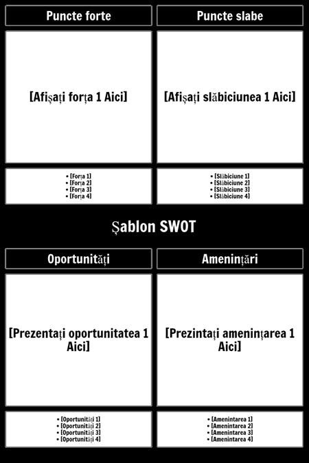 Șablon SWOT