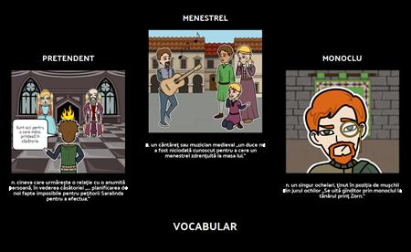 13 Ceasuri Vocabular