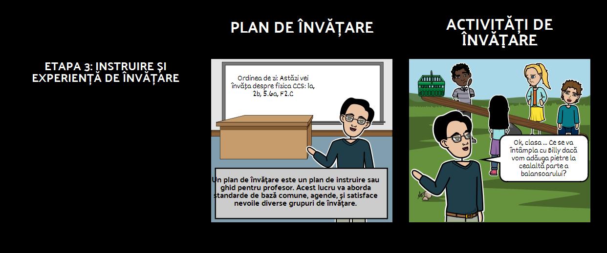 3 Planul de Învățare Etapa UBD și Planul de Acțiune