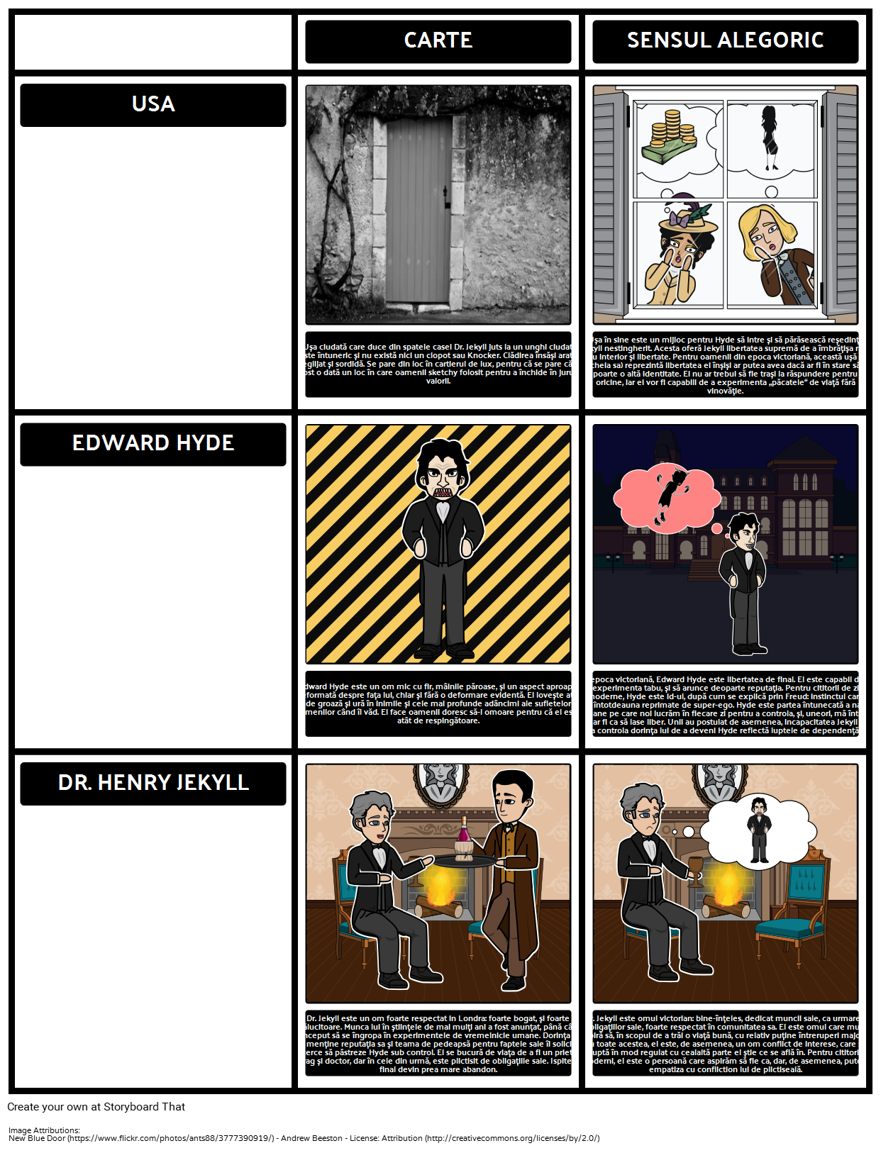 Alegorie în Dr. Jekyll și Mr. Hyde