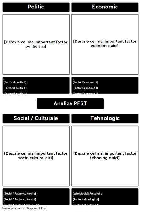 Analiza PEST Template