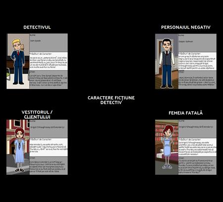 Caractere Detective Fiction Șoimul Maltez