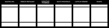 Caracteristici ale Unui Erou Clasic - Foaie de Lucru