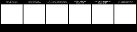 Cinci Act Șablon Structura
