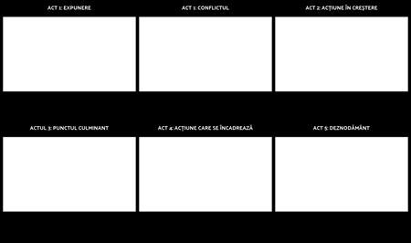 Cinci-Act Structura joc Diagrama de Șabloane