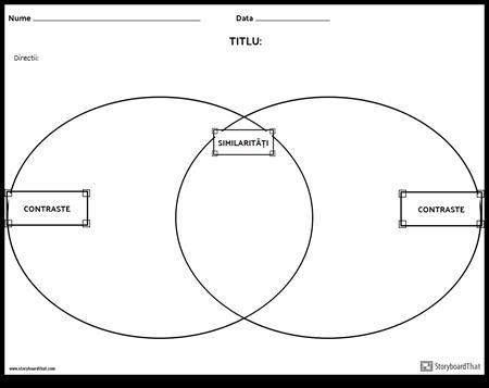 Comparați Diagrama Contrast Venn