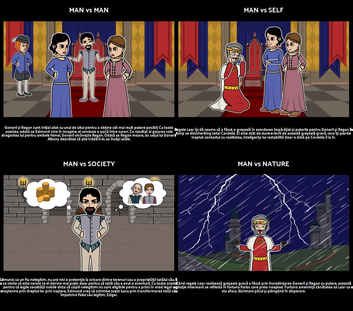 Conflict în Regele Lear