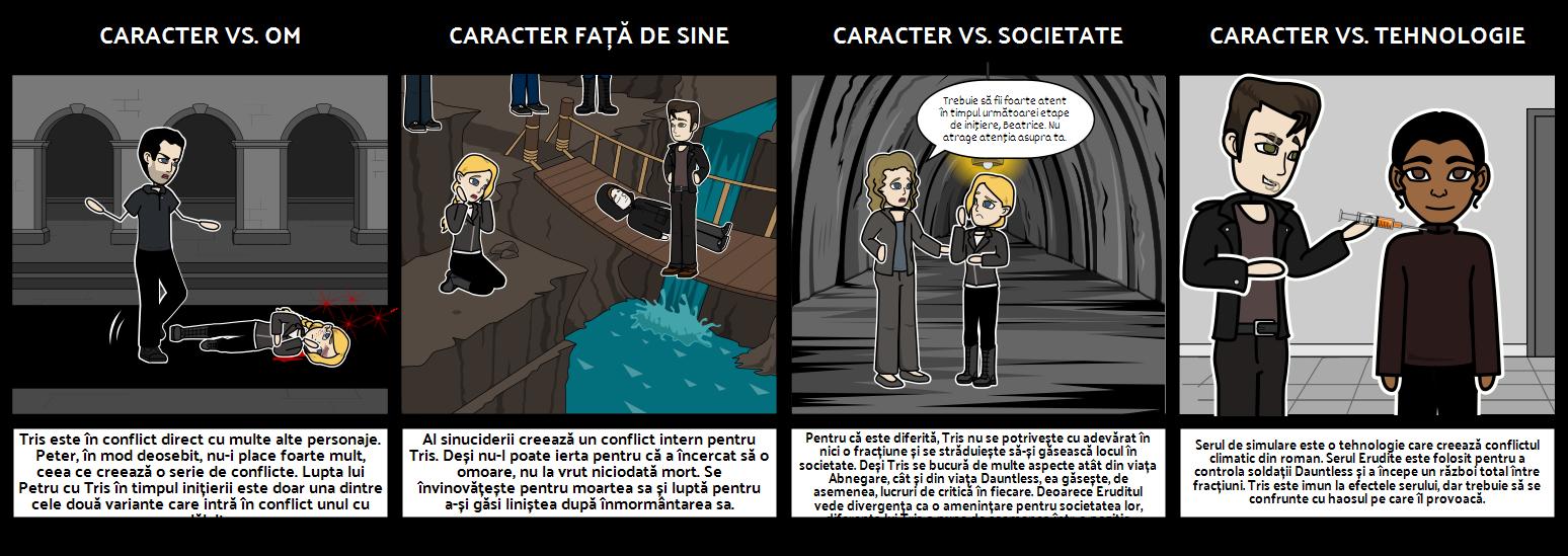 Conflictul Literar Divergent